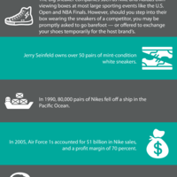 10 cool facts about sneakers infographic