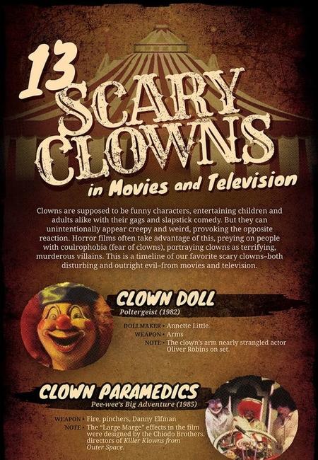 Gizmodo 201610 creepy crowns 13 2