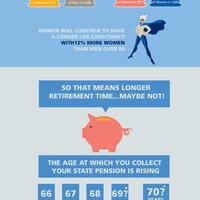 Pension power infographic