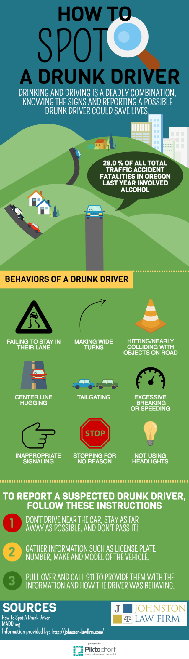Oregon drunk driving accidents infographic