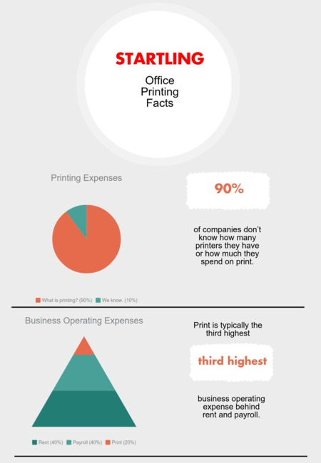 Printing expenses