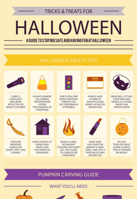 Pumpkin carving safety infographic
