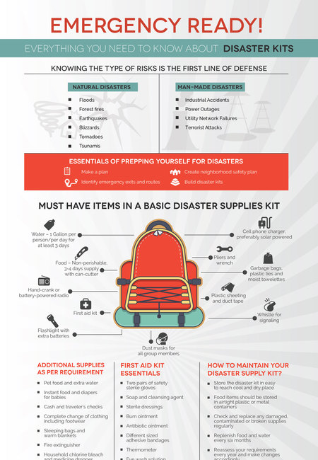 How to build a disaster kit infographic