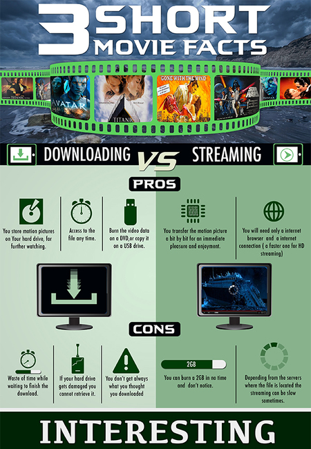 Movie streaming online for free infographic