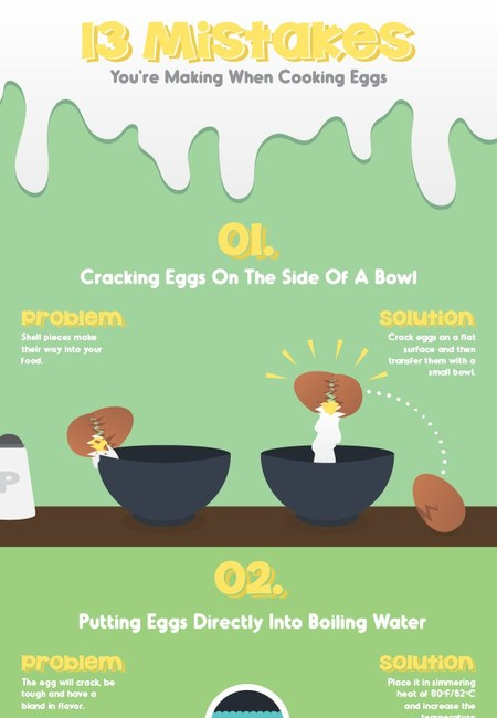 How to make eggs infographic