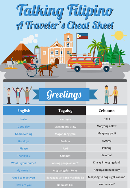 Philippines travel cheat sheet