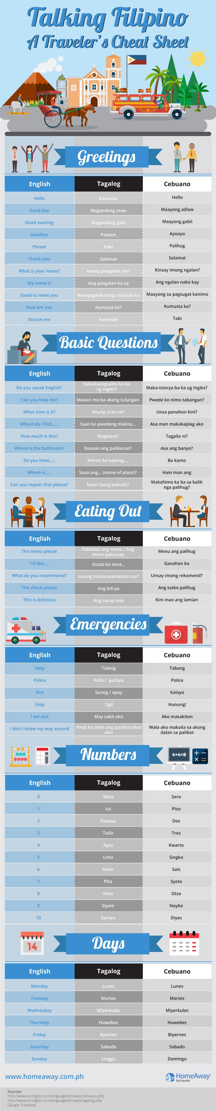Speaking Filipino - Philippines Language Travel Guide