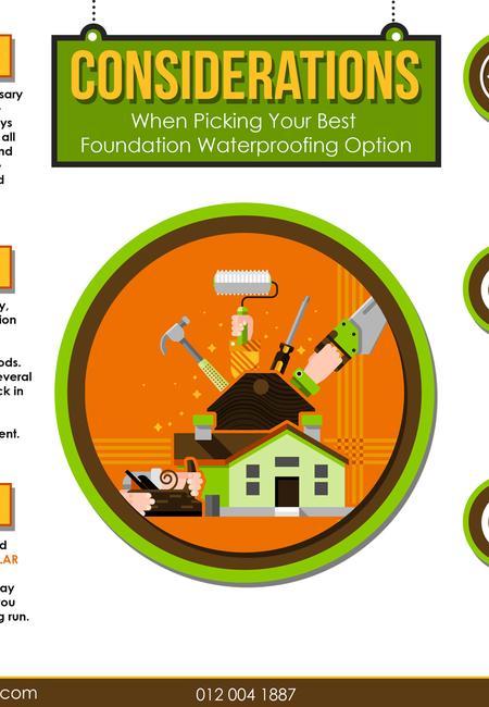 Infographic waterproofingpretoriacom