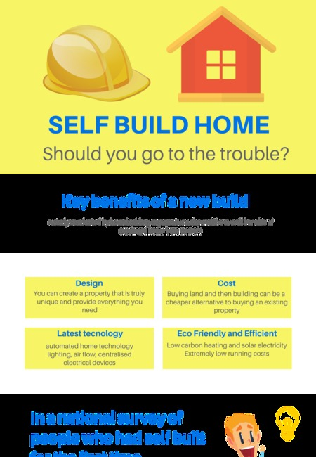 Builders infographic