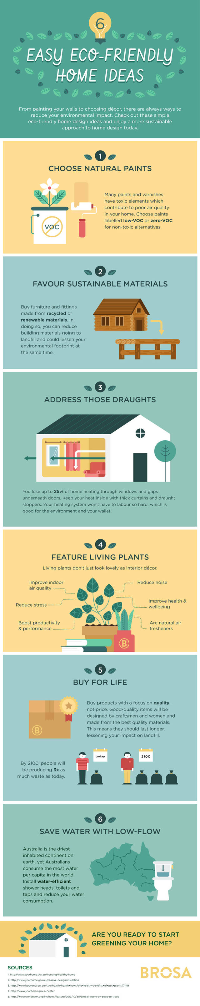 Easy eco friendly ideas infographic