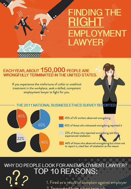 Finding the right employment lawyer