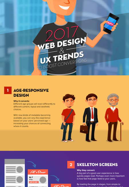2017 web design trends infographic