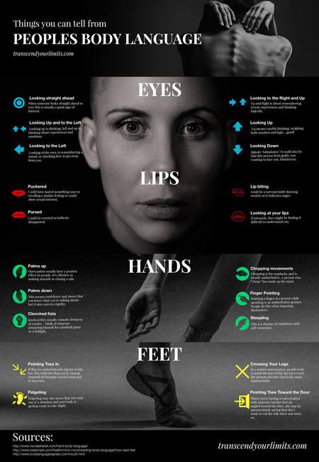 Body language infographic 1