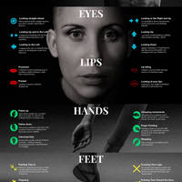 Body language infographic 1