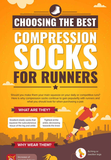 Choosing the best compression socks for runners infographic
