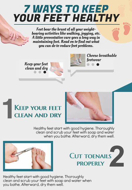 How to take care of your feet infographic