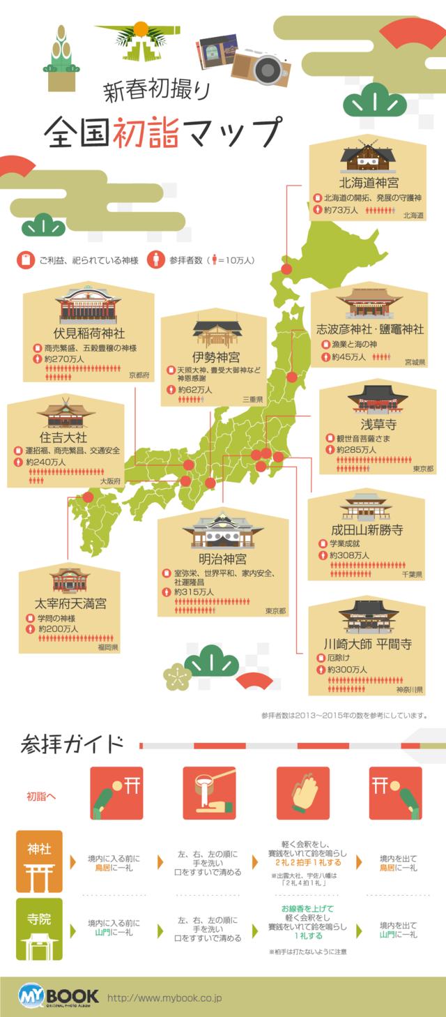 151217 hatsumoude