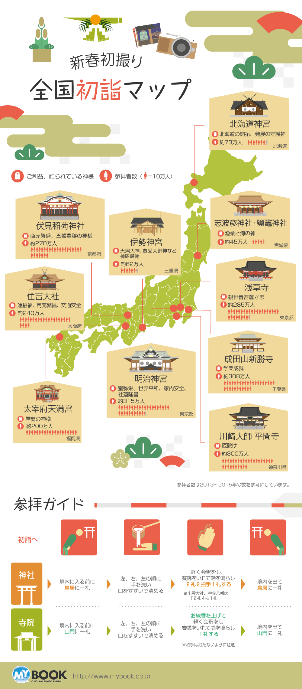 お正月といえば初詣! 「新春初撮り 全国初詣マップ」