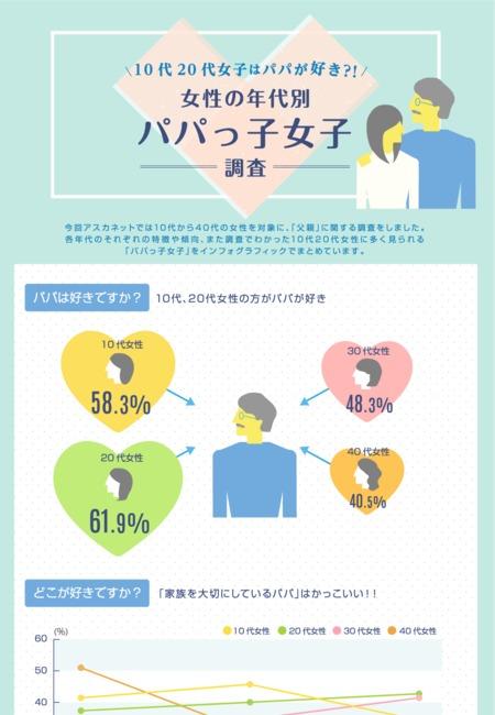 160610 asukanet%e6%a7%98 %e3%83%91%e3%83%91%e3%81%a3%e5%ad%90