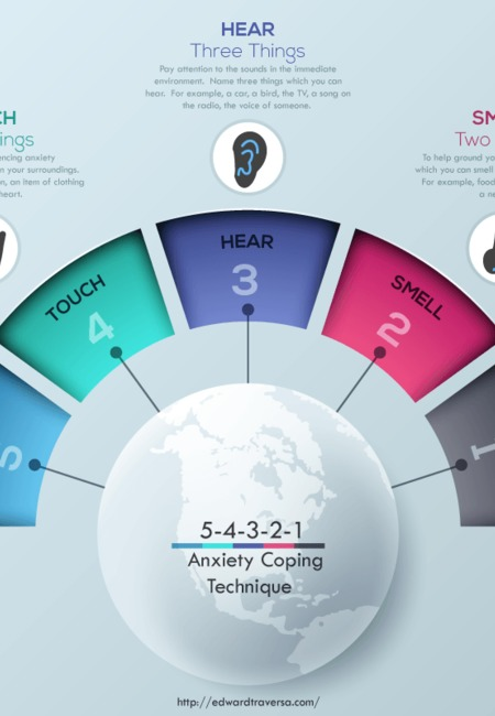 Anxiety coping infographic