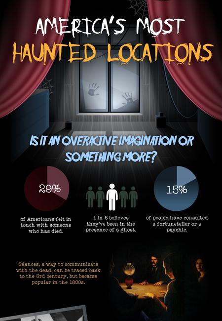 Hauntedlocations