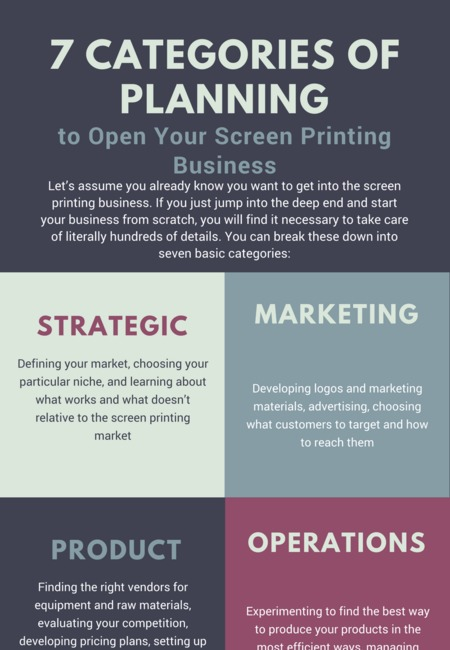 7 categories of planning