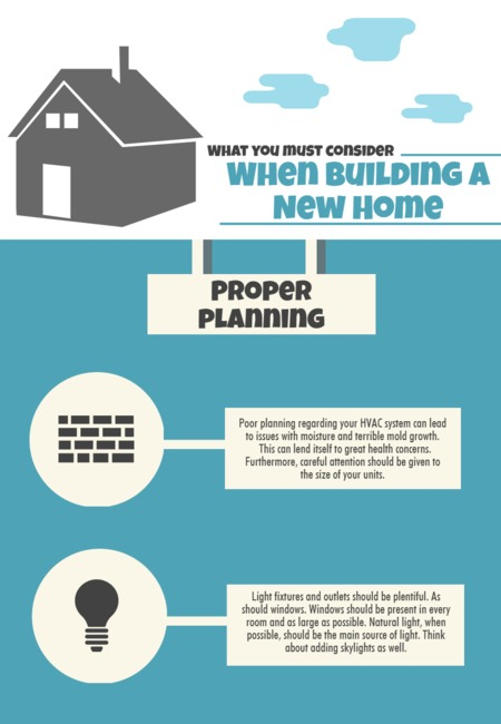 Infographic  buildingcontractorscapetown