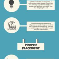Infographic  buildingcontractorscapetown