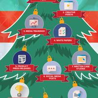 12 days pr infographic