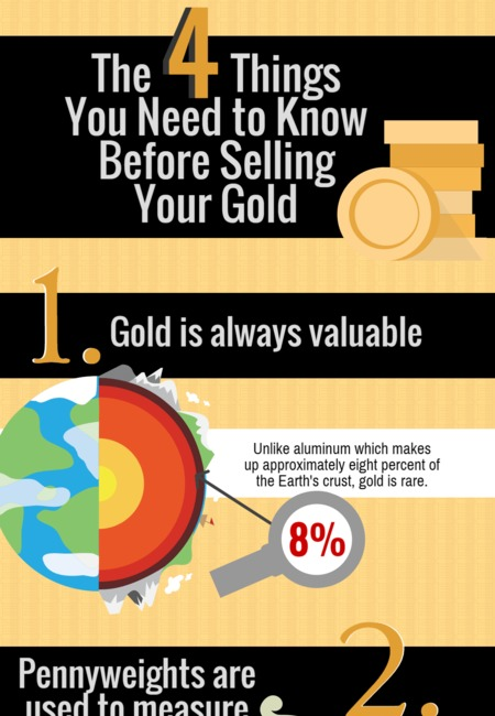 Things to know before selling your gold infographic