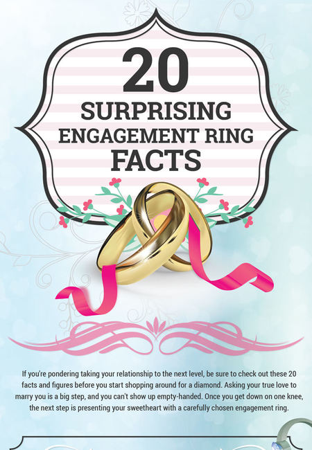 Engagement ring infographic american tungstencom small
