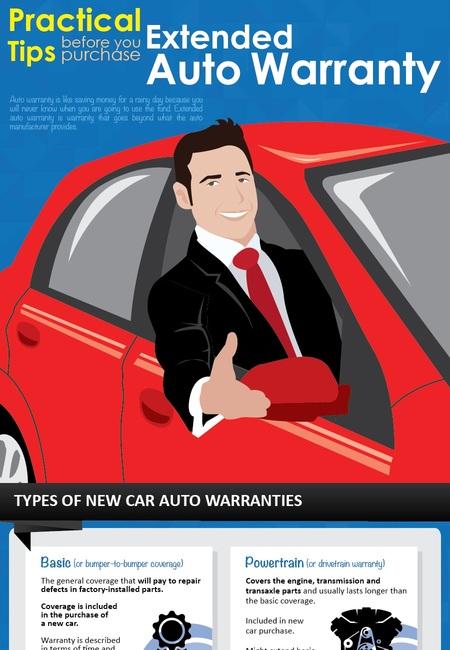 2031   auto warranty 1