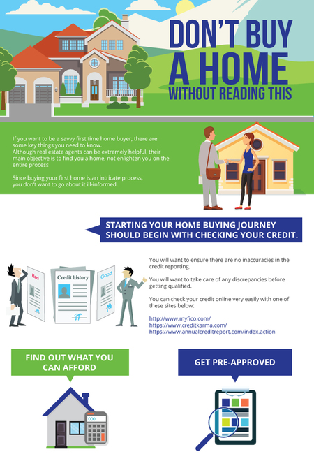 How to buy a house as a first time home buyer