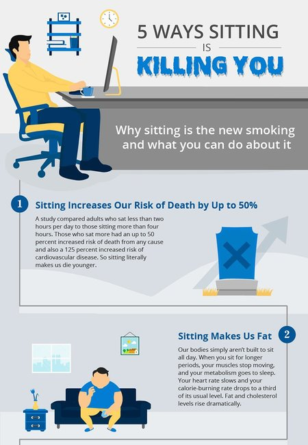 5 ways sitting is killing you infographic