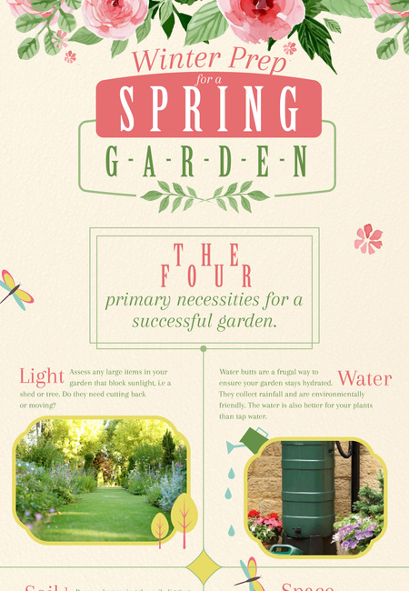 Winter prep for a spring garden