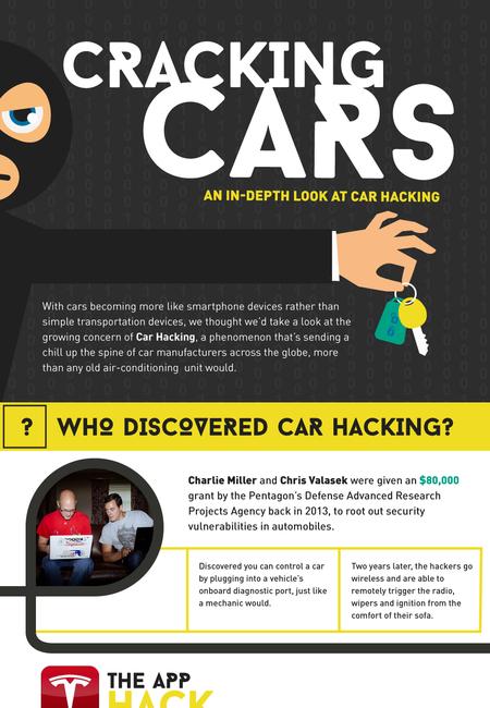 Car cracking