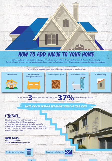 Infographic adding value to your home
