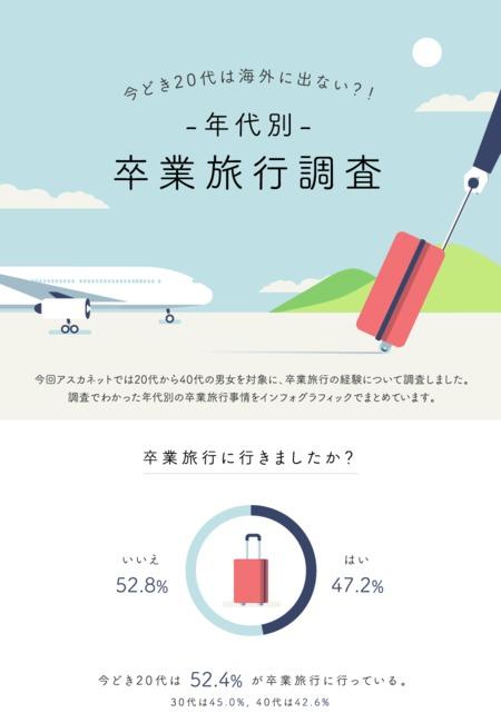 170110 %e5%8d%92%e6%a5%ad%e6%97%85%e8%a1%8c cs5 ol