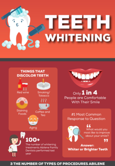 Whiter teeth with abilene family dentists