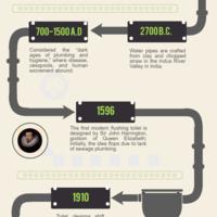 Infograph plumberauckland