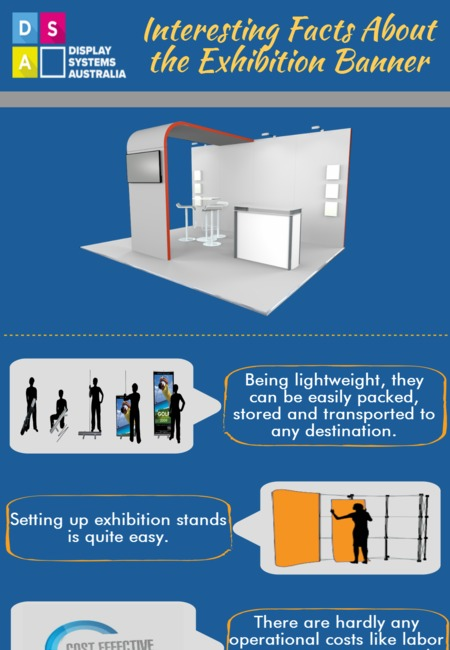 Interesting facts about the exhibition banner