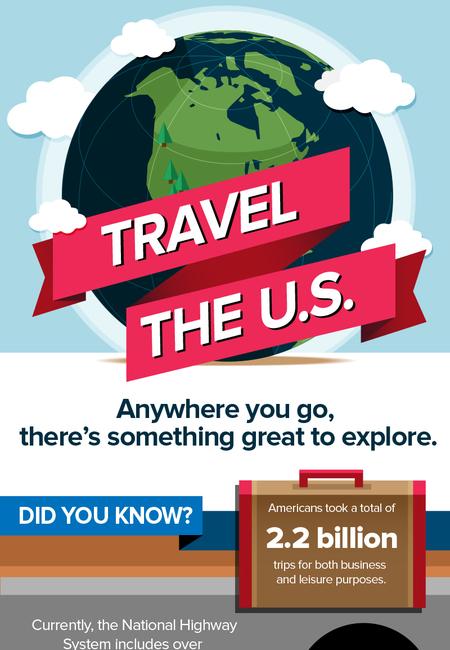 Travelinfographic