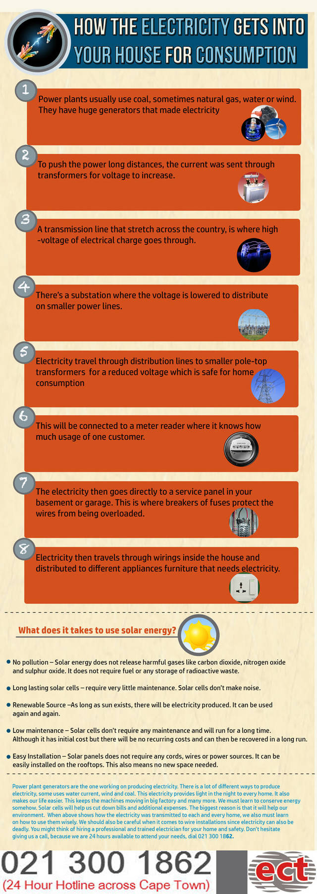 Electricity infographic