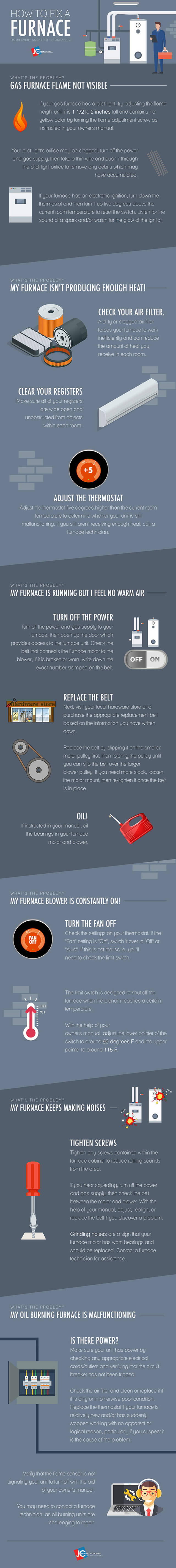 How to fix a furnace infographic 2017