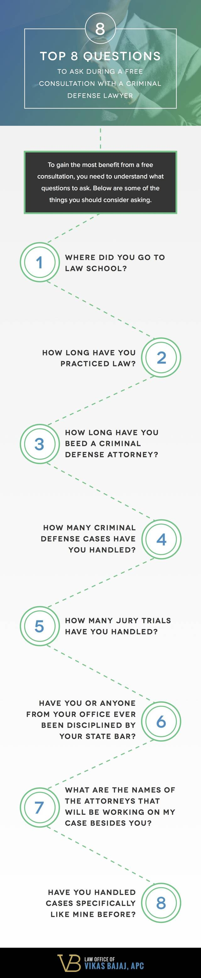 Top 8 questions to ask your criminal defense attorney infographic