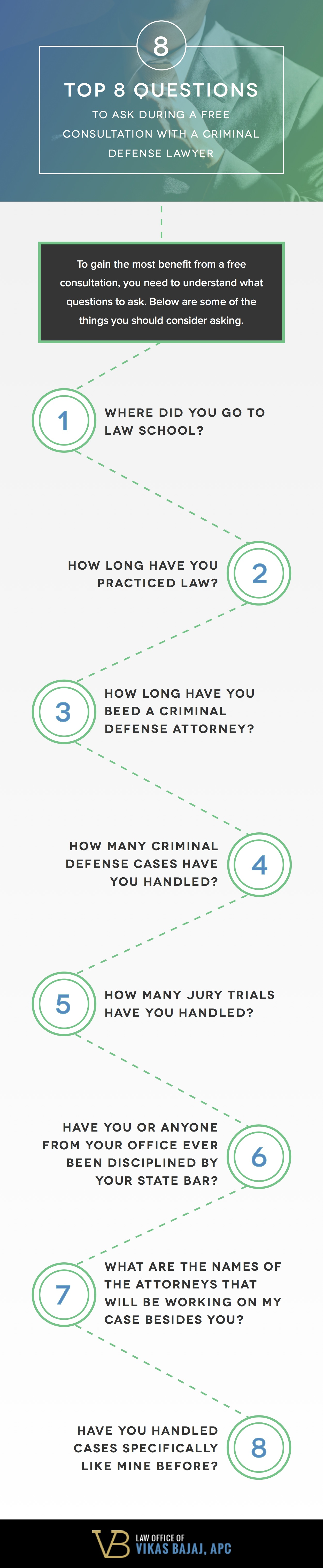 Top 8 Questions to Ask Your Criminal Defense Attorney