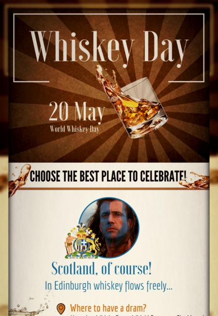 Where to celebrate wold whiskey day   infographic