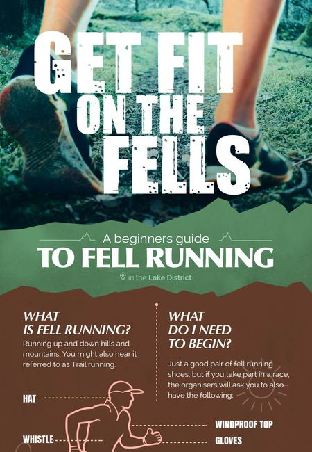 Get fell running fit