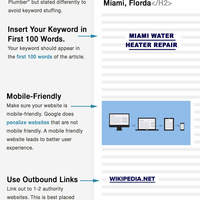 On page seo for plumbers infographic