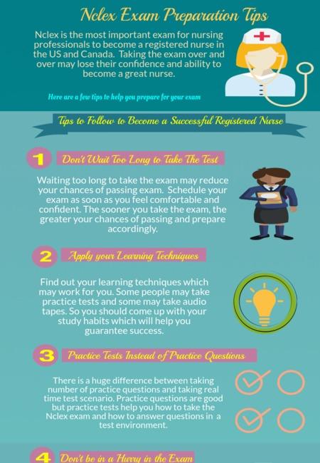 Nclex exam preparation tips
